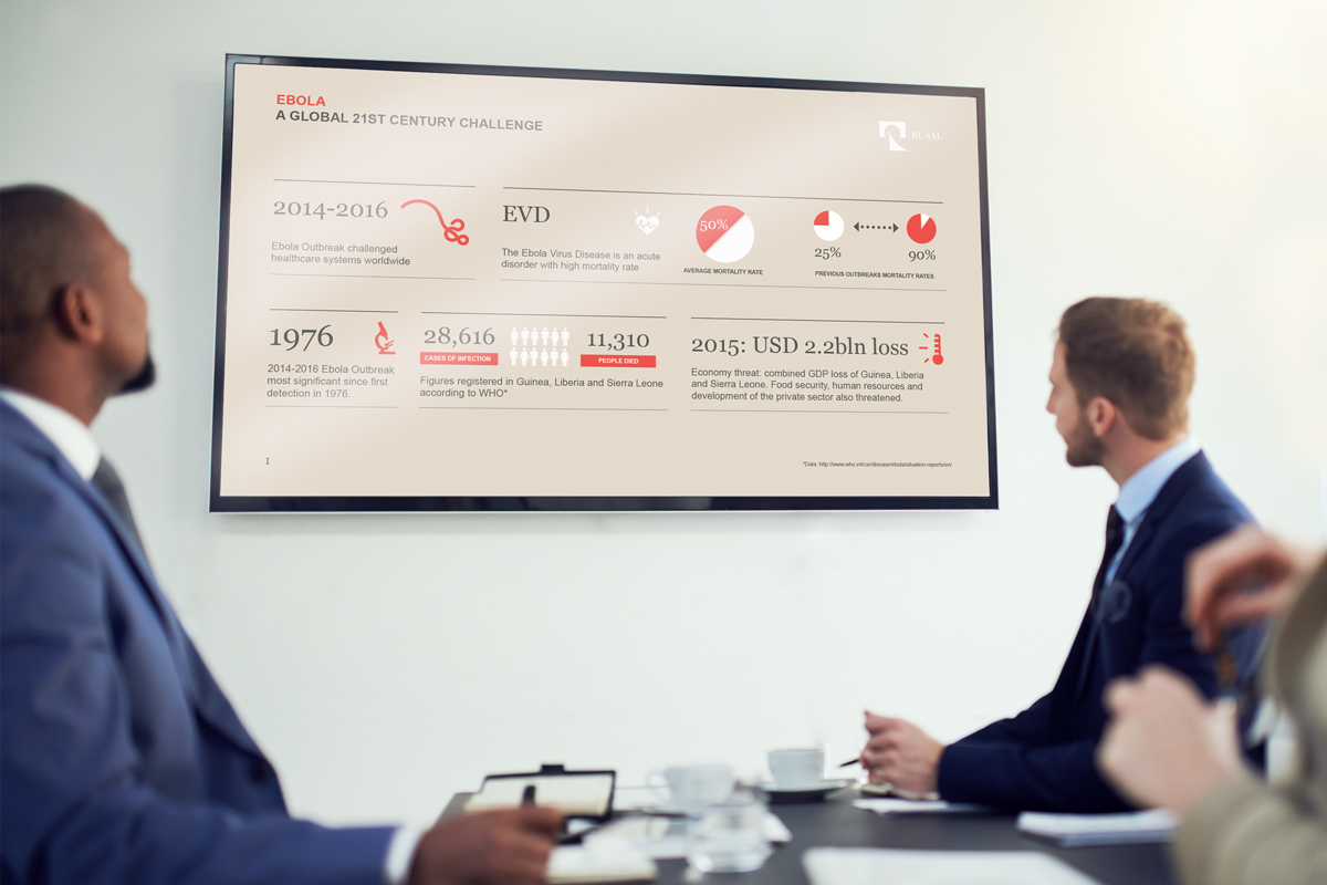 PowerPoint Is Damaging Your Brand and Company, Says Harvard University