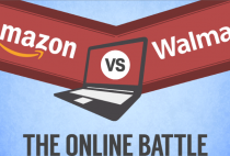 The Retail War between Amazon and Walmart is Reshaping the Industry