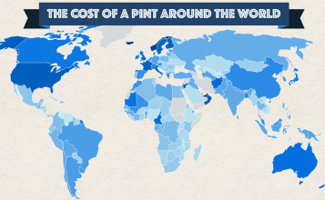 What's the Cost of a Pint of Beer in Different Countries Around the World?